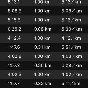 久しぶりのインターバル走1km×3本