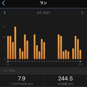 2021年5月の練習内容振り返り、走行距離は244km。