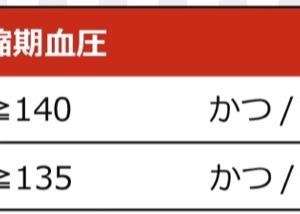 日本健康マスター検定に向けて、将来を変える塩の話し(6)