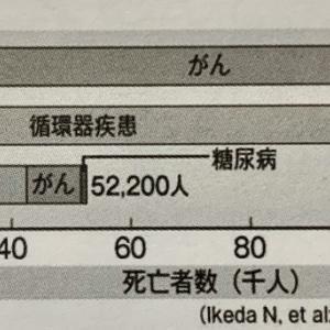 日本健康マスター検定に向けて「嗜好を見直す」(9)