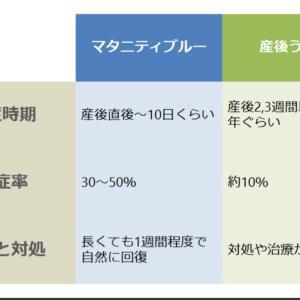 日本健康マスター検定に向けて?「生まれ持った特性〜気をつけたい病気」(15)