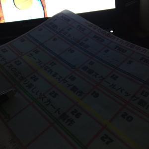 メインブログに洋裁初心者向けの1カ月カリキュラムとチェックシートを付けます✨