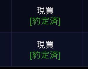 新規買いの武田薬品