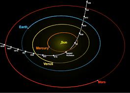 太陽系外から飛来したオウムアムアの研究結果