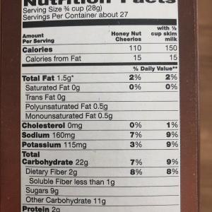 アメリカの食品の栄養成分表示をチェックしよう!健康にいいものを選ぶために