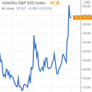 VIX指数急上昇