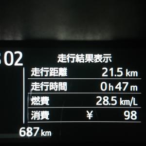 トヨタアクアの燃費がすごい