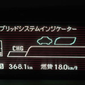 プリウスの燃費 エアコン使用でリッター18キロっす