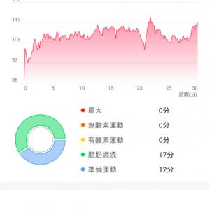屋内サイクリング