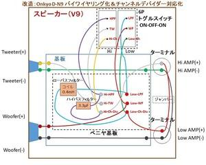 ☆D-N9スピーカー改造(21):2wayネットワーク製作 強制執行?