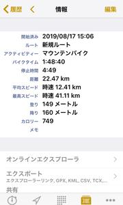 ☆久しぶりにサイクリングで22km走ってきた! ビタミンDを体内に作り、脳を活性化するために!