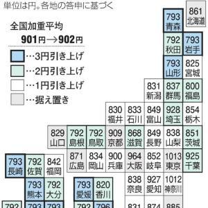 コロナ禍でも最低賃金増!全国平均901円→902円へ。。