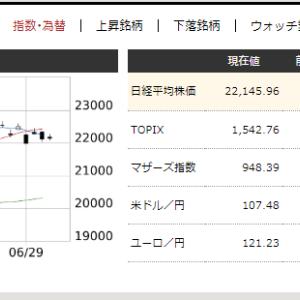 7月2日 端株2銘柄購入