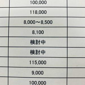 その差額、なんと4,600万円!?