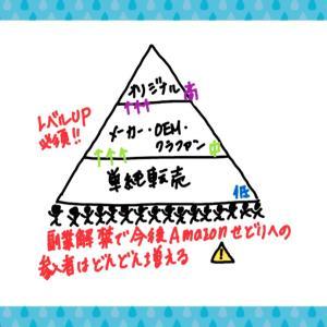 麻子さんのAmazonせどり教材を実践するとどうなるのか?