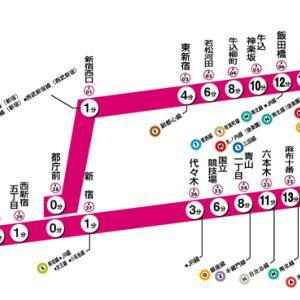 大江戸線 一周RUN アクト1
