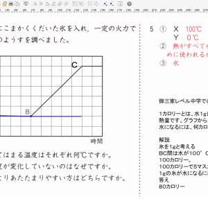 理科コアプラスNo.5を使って、中学受験問題を解く
