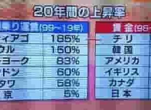 30年後に日本終了の現実味は多いにある 備えあれば患いなしを実行しよう