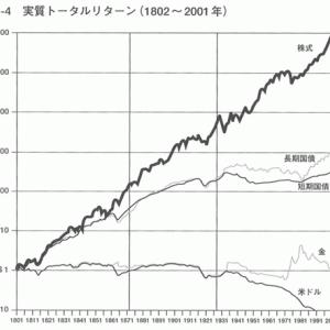 定期預金残高が過去最低に タンス貯金が増えているが投資をしなさい