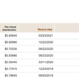 バンガードETF VYMを追加購入しました