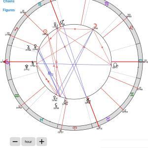 水星の逆行が終わりました 少しホッとできるかも 今日と明日は原宿タリムの日です