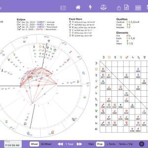 月はさそり座で水星と天王星がアスペクト  今日明日は飯田橋すずらんの日です