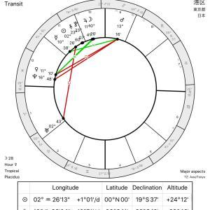 月はやぎ座で木星と重なります  今日明日は原宿占い館タリムの日です
