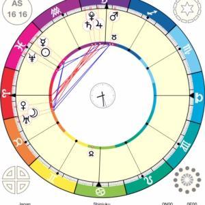 2月28日 昼間のうっかりに注意 午後4時半に月は牡牛座  今日も原宿タリムの日です