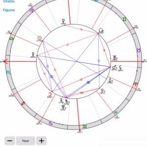月は山羊座 水星と火星が180度で緊張感ありな日です、 原宿タリムの日です