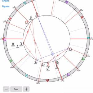 今日の月は牡羊座&火星と重なります Fiery energy ahead!