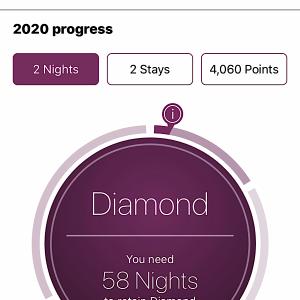 【Hilton Honors】4月になっても変わらずダイヤモンド会員でいさせてくれている話