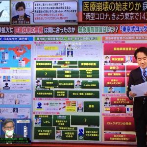 東京都医師会独自で緊急事態宣言、明日出る予定 -東京都医師会会長からのお願い 第2弾「もしも6週間みんなで頑張れたら」より-