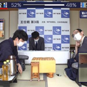 第61期王位戦第3局1日目 圧倒的互角の矢倉戦