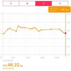 8月の体重変化φ(..)