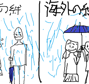 "【悲報】日本の""絆""と海外の""絆""が全然違うと話題にwwwwwwwwwwwwwwwwwww(画像あり)"