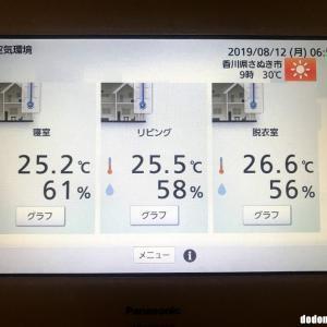 【告知】Panasonicの温湿度センサー・MKN7512F屋外用がほしい!!