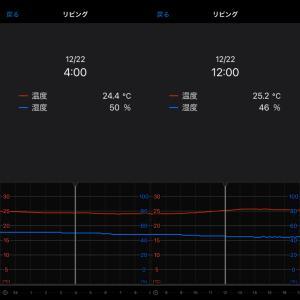 2枚の写真を並べて1枚にする簡単コラージュアプリ「ナラベルコ」で、HEMSの温湿度グラフがよりわかりやすくなりました。