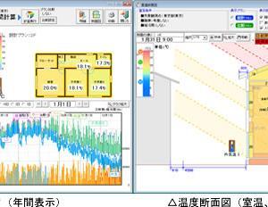 """その性能の家を建てると、室温は何℃ぐらいになりますか?新築図面に間取図に加えて、""""室温図""""が入る時代が来る?"""