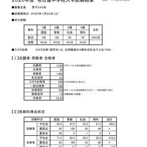 名古屋中学【2019と2020比べてみた】