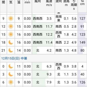 明日は寒い?