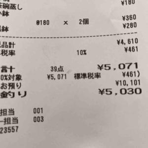 久しぶりの外食と市民税