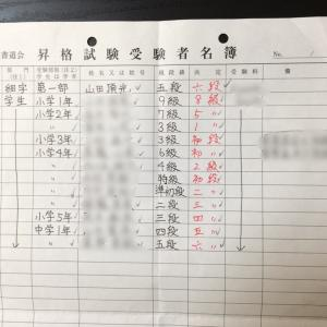 硬筆試験の結果が届きました