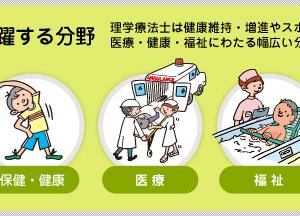大田区理学療法士会に参加してきた!