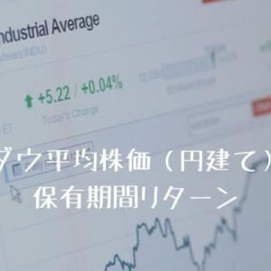 1949年以降のNYダウ平均株価(円建て)の保有期間リターン