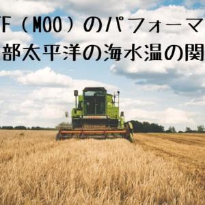 農業ETF(MOO)の運用成績とエルニーニョ・ラニーニャ現象の関係