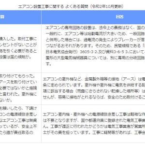 石川県加賀市 2Fベランダ置きエアコン設置。 エアコン専用回路?そんなの必要ありませんよ。