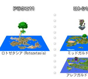【考察】ドラゴンクエスト11 (1)図解・ロトシリーズとの時系列と繋がり