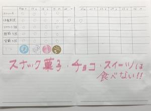昨日の体重&4日坊主( ´△`)