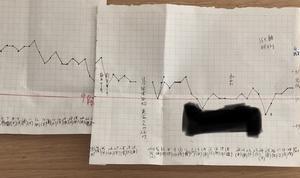 現在の体重と、12/23〜1/30の体重グラフ