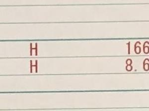 2021年1月の空腹時血糖値とHbA1c ィヤッホウ〜(っ ' ᵕ' c)